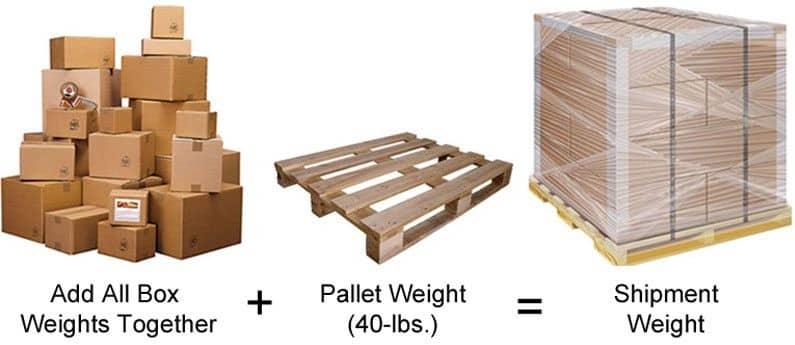 Screenshot of Weight of a Freight Shipment